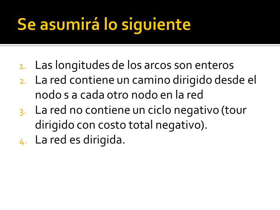 1. Las longitudes de los arcos son enteros 2.
