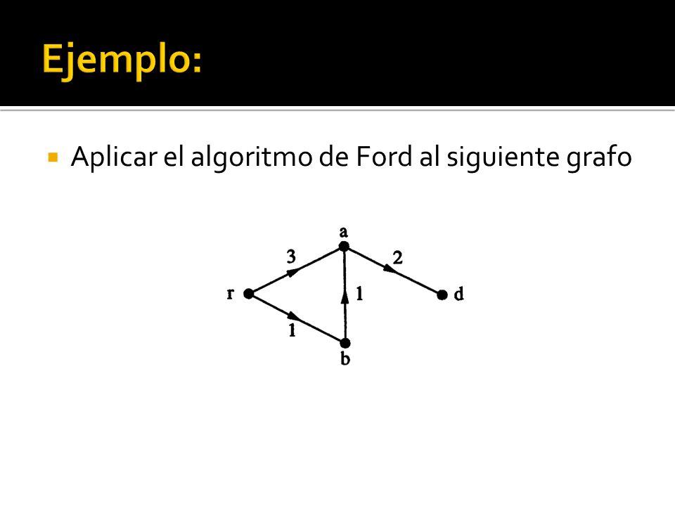 Aplicar el algoritmo de Ford al siguiente grafo