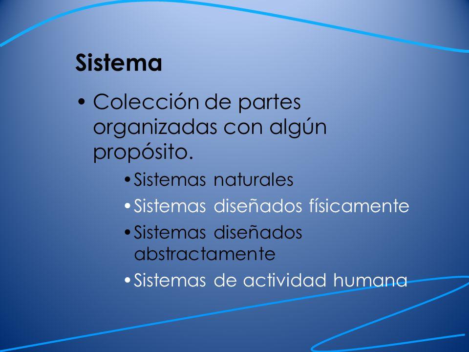 Sistema Sistema de operaciones: Un sistema de operaciones es una configuración de recursos(partes) combinados para la provisión de bienes o servicios (Propósito).