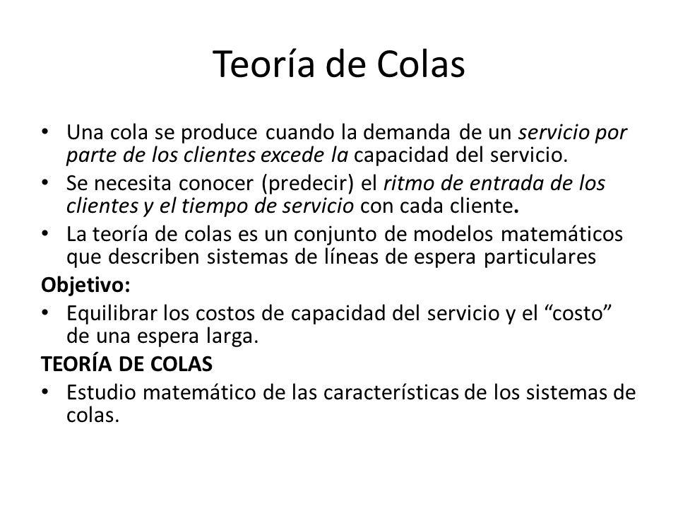 Teoría de Colas Una cola se produce cuando la demanda de un servicio por parte de los clientes excede la capacidad del servicio. Se necesita conocer (