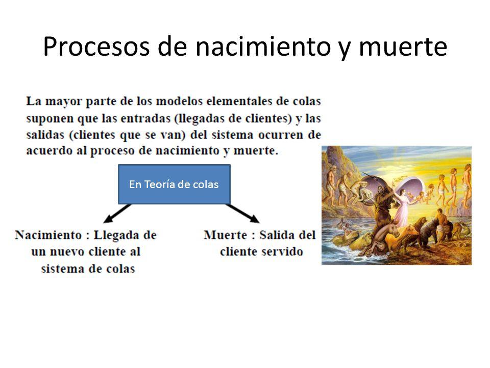 Procesos de nacimiento y muerte En Teoría de colas