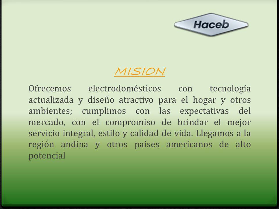 VISION 0 Seremos la mejor opción para los hogares en Colombia, con creciente participación en los mercados internacionales, con electrodomésticos de tecnología actualizada y diseño atractivo, fundamentados en: 0 0 Liderazgo en servicio integral a nuestros clientes y usuarios de la región.