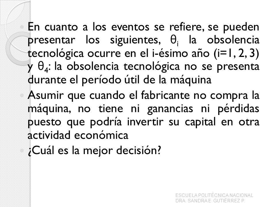 En cuanto a los eventos se refiere, se pueden presentar los siguientes, θ i la obsolencia tecnológica ocurre en el i-ésimo año (i=1, 2, 3) y θ 4 : la