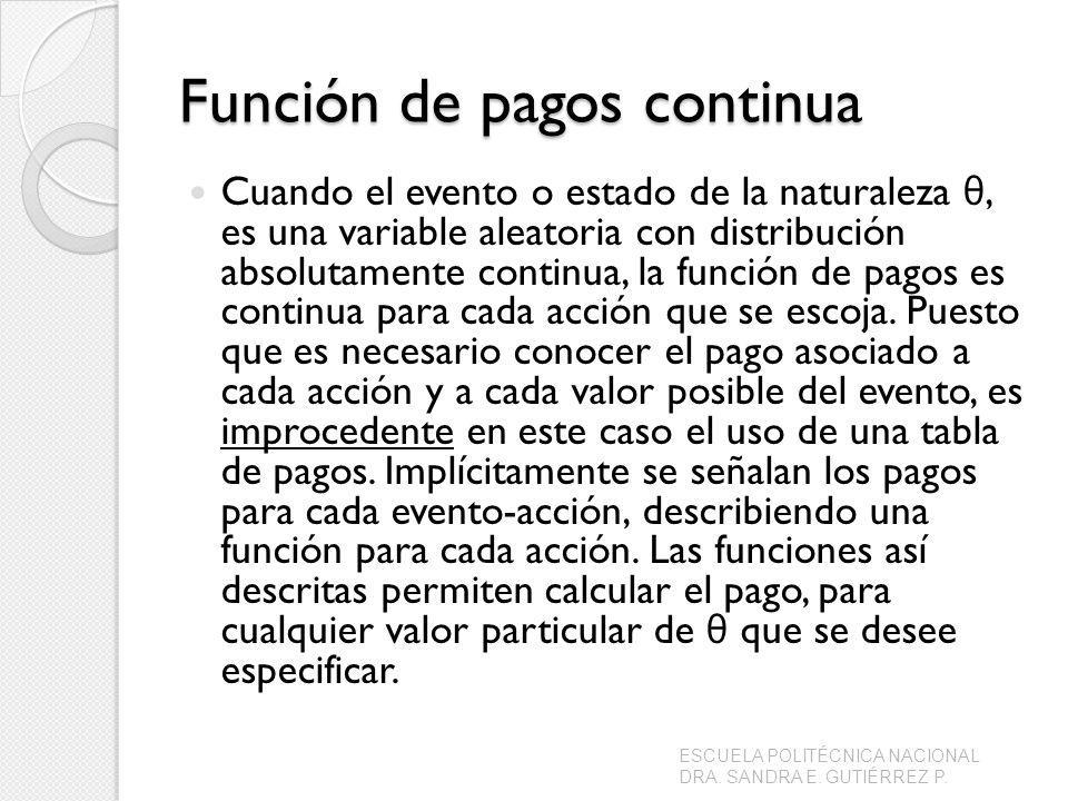 Función de pagos continua Cuando el evento o estado de la naturaleza θ, es una variable aleatoria con distribución absolutamente continua, la función de pagos es continua para cada acción que se escoja.