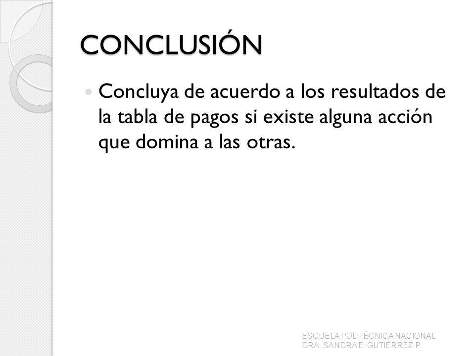 CONCLUSIÓN Concluya de acuerdo a los resultados de la tabla de pagos si existe alguna acción que domina a las otras.