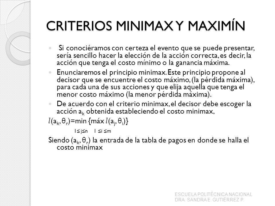 CRITERIOS MINIMAX Y MAXIMÍN Si conociéramos con certeza el evento que se puede presentar, sería sencillo hacer la elección de la acción correcta, es decir, la acción que tenga el costo mínimo o la ganancia máxima.