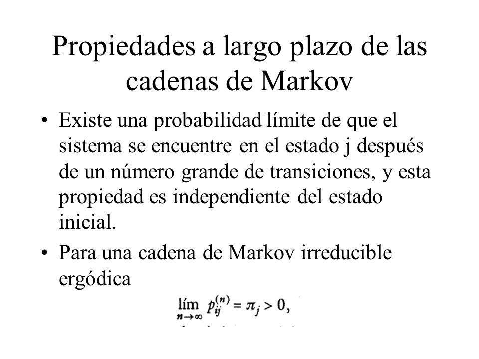 Donde las π j satisfacen de manera única las siguientes ecuaciones de estado estable: Los valores π j reciben el nombre de probabilidades de estado estable.