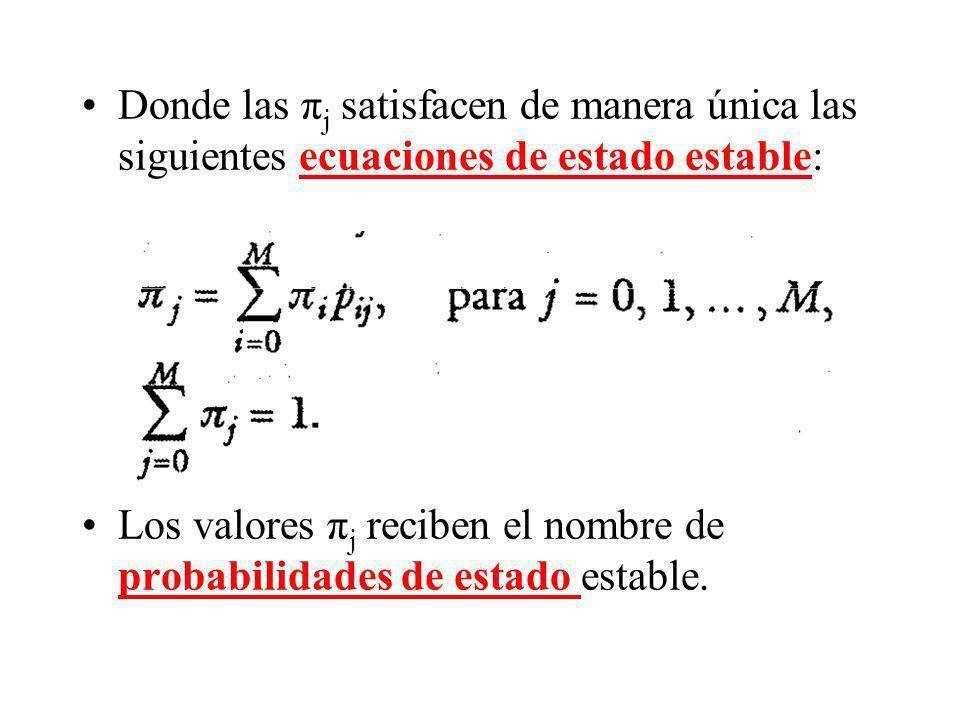 Donde las π j satisfacen de manera única las siguientes ecuaciones de estado estable: Los valores π j reciben el nombre de probabilidades de estado es
