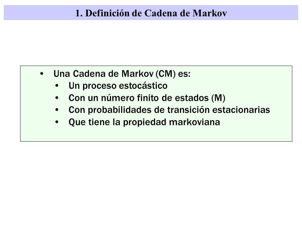 –Un conjunto finito de M+1 estados, exhaustivos y mutuamente excluyentes (ejemplo: estados de la enfermedad) –Ciclo de markov (paso) : periodo de tiempo que sirve de base para examinar las transiciones entre estados (ejemplo, un mes) –Probabilidades de transición entre estados, en un ciclo (matriz P) –Distribución inicial del sistema entre los M estados posibles ELEMENTOS DE UNA CADENA DE MARKOV