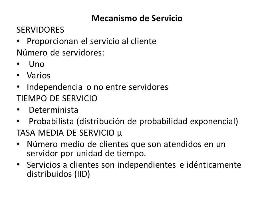 Mecanismo de Servicio SERVIDORES Proporcionan el servicio al cliente Número de servidores: Uno Varios Independencia o no entre servidores TIEMPO DE SE