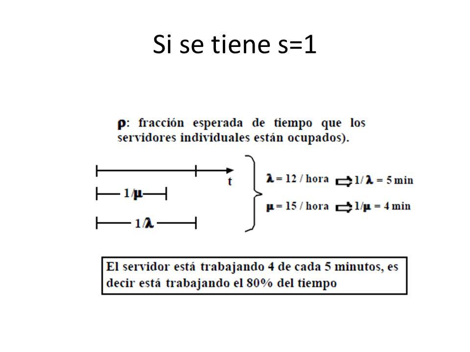 Si se tiene s=1