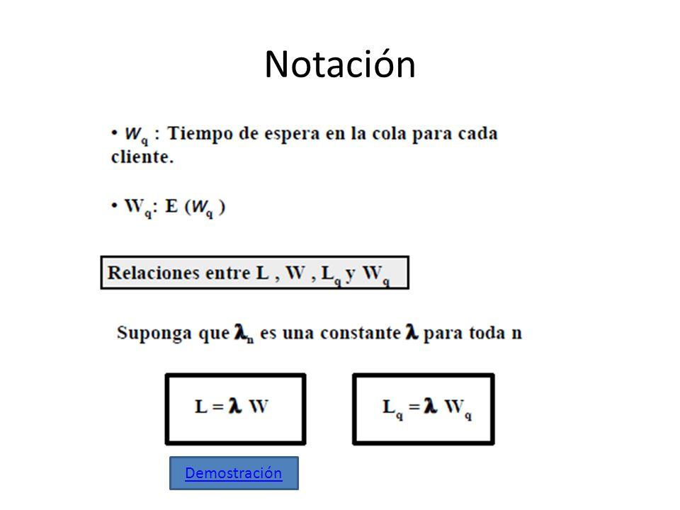Notación Demostración