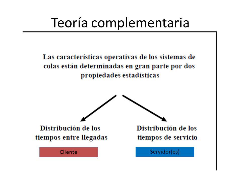 Teoría complementaria Cliente Servidor(es)