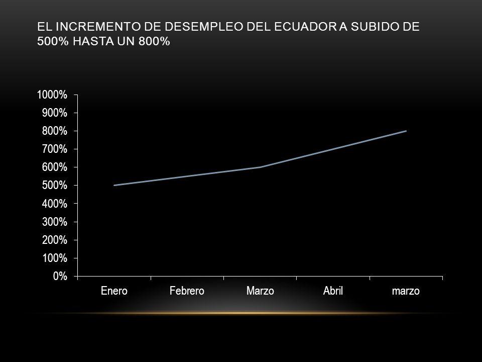 EL INCREMENTO DE DESEMPLEO DEL ECUADOR A SUBIDO DE 500% HASTA UN 800%