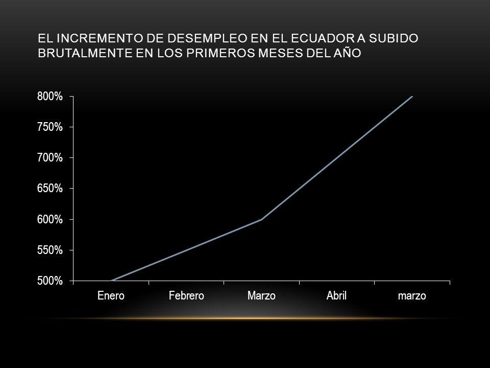 EL INCREMENTO DE DESEMPLEO EN EL ECUADOR A SUBIDO BRUTALMENTE EN LOS PRIMEROS MESES DEL AÑO