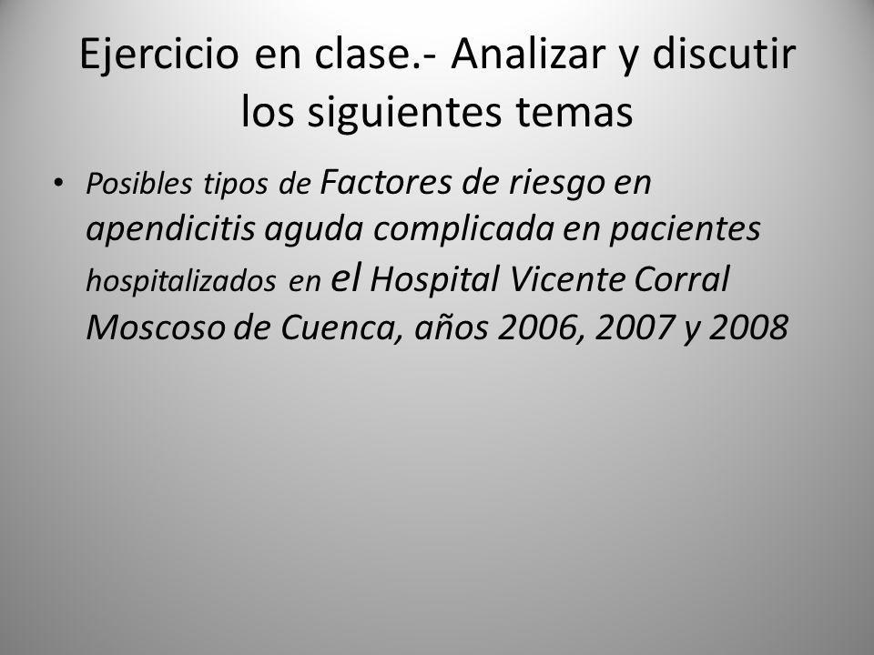 Ejercicio en clase.- Analizar y discutir los siguientes temas Posibles tipos de Factores de riesgo en apendicitis aguda complicada en pacientes hospitalizados en el Hospital Vicente Corral Moscoso de Cuenca, años 2006, 2007 y 2008