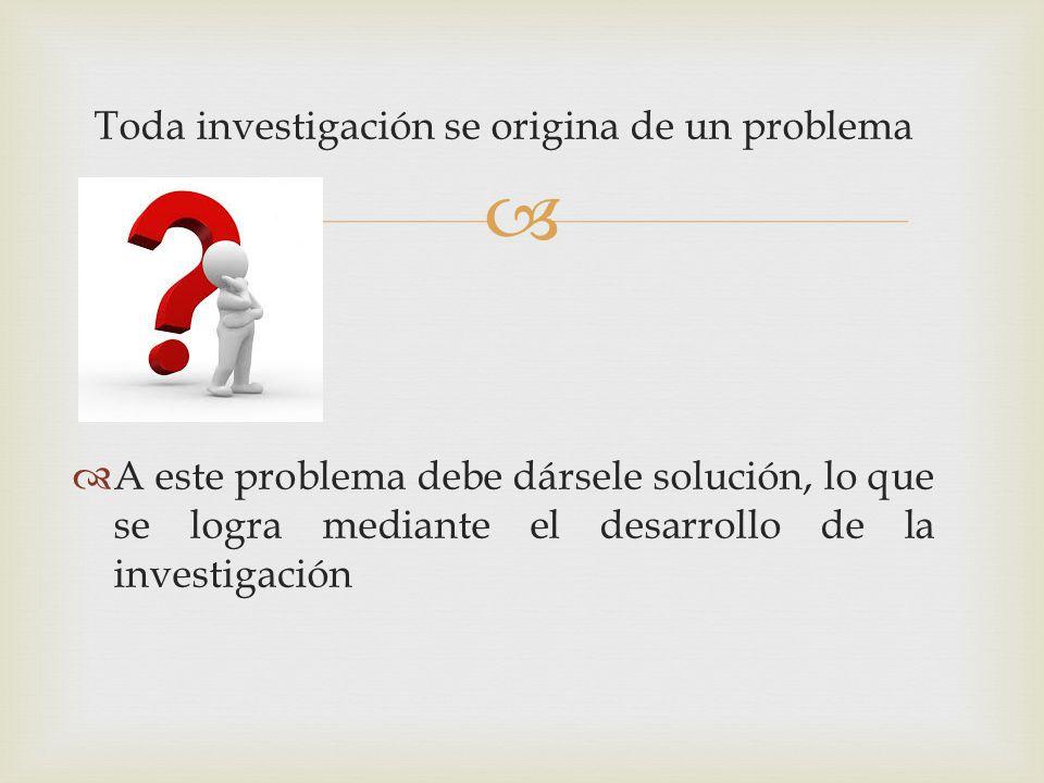 Toda investigación se origina de un problema A este problema debe dársele solución, lo que se logra mediante el desarrollo de la investigación