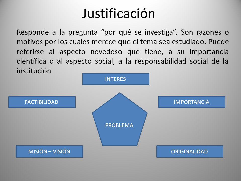 Justificación Responde a la pregunta por qué se investiga. Son razones o motivos por los cuales merece que el tema sea estudiado. Puede referirse al a