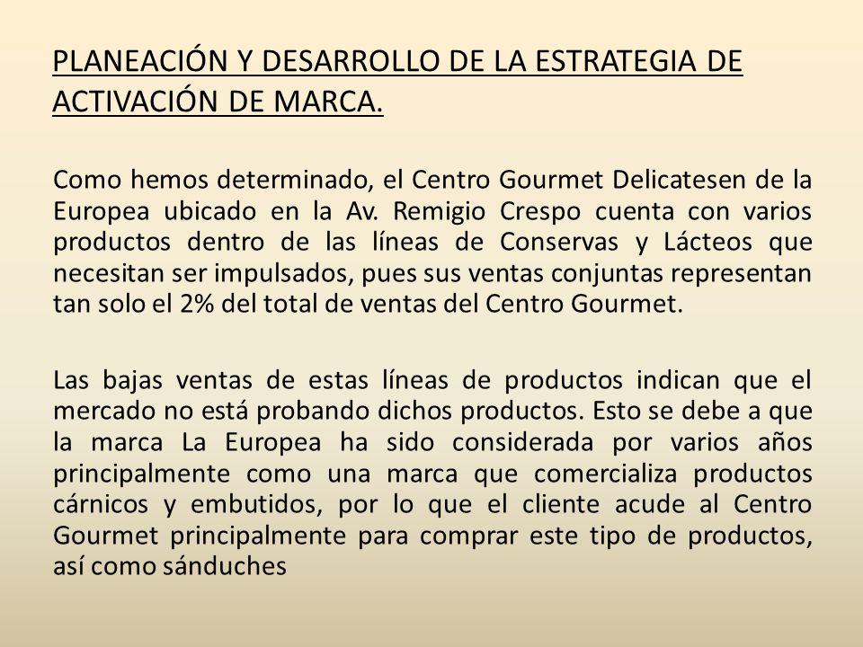PLANEACIÓN Y DESARROLLO DE LA ESTRATEGIA DE ACTIVACIÓN DE MARCA. Como hemos determinado, el Centro Gourmet Delicatesen de la Europea ubicado en la Av.