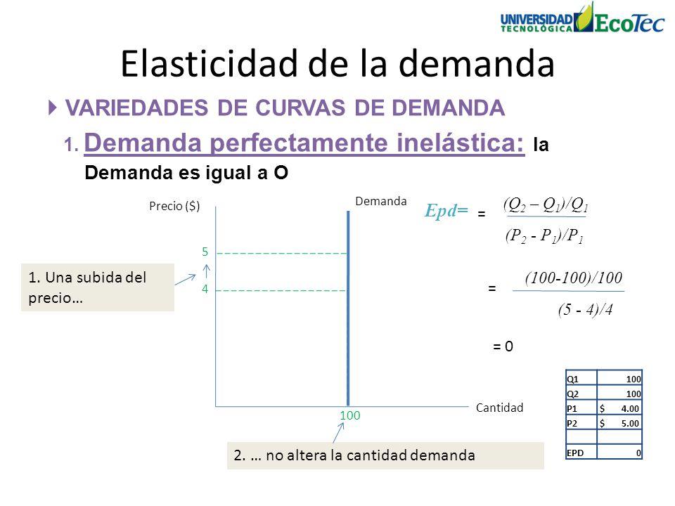 VARIEDADES DE CURVAS DE DEMANDA 1. Demanda perfectamente inelástica: la Demanda es igual a O Elasticidad de la demanda Precio ($) Cantidad 4 100 Deman