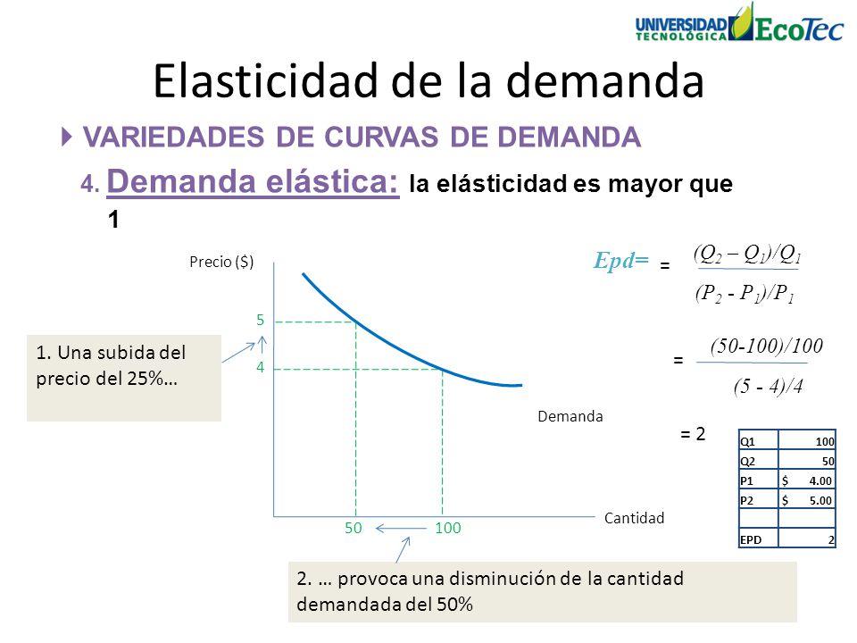 VARIEDADES DE CURVAS DE DEMANDA 4. Demanda elástica: la elásticidad es mayor que 1 Elasticidad de la demanda Precio ($) Cantidad 4 100 Demanda 5 2. …