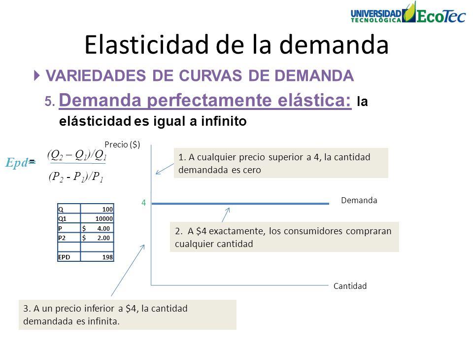 VARIEDADES DE CURVAS DE DEMANDA 5. Demanda perfectamente elástica: la elásticidad es igual a infinito Elasticidad de la demanda Precio ($) Cantidad 4