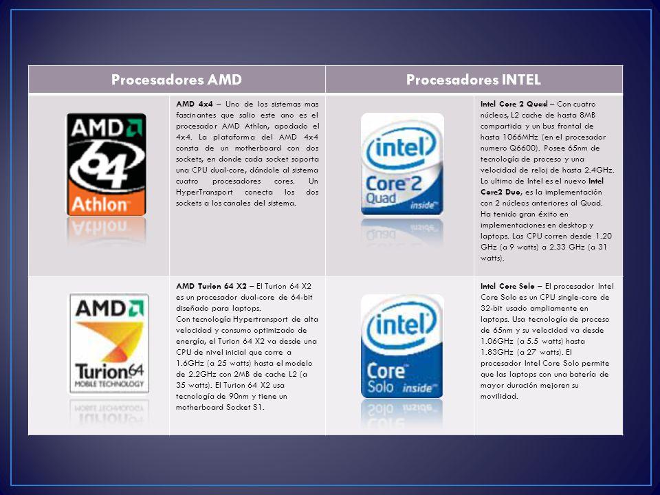 Procesadores AMDProcesadores INTEL AMD 4x4 – Uno de los sistemas mas fascinantes que salio este ano es el procesador AMD Athlon, apodado el 4x4. La pl