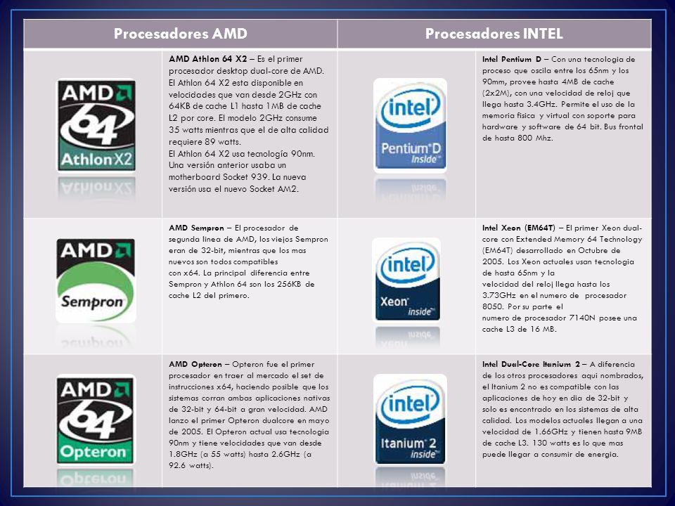 Procesadores AMDProcesadores INTEL AMD Athlon 64 X2 – Es el primer procesador desktop dual-core de AMD. El Athlon 64 X2 esta disponible en velocidades