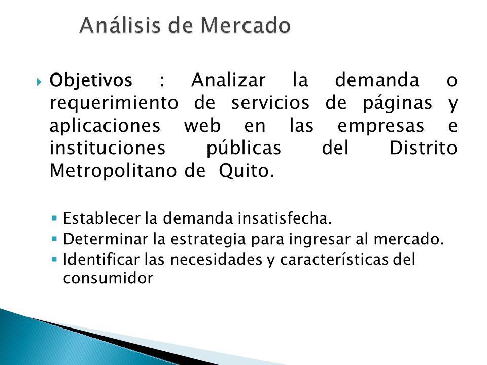 Objetivos : Analizar la demanda o requerimiento de servicios de páginas y aplicaciones web en las empresas e instituciones públicas del Distrito Metro