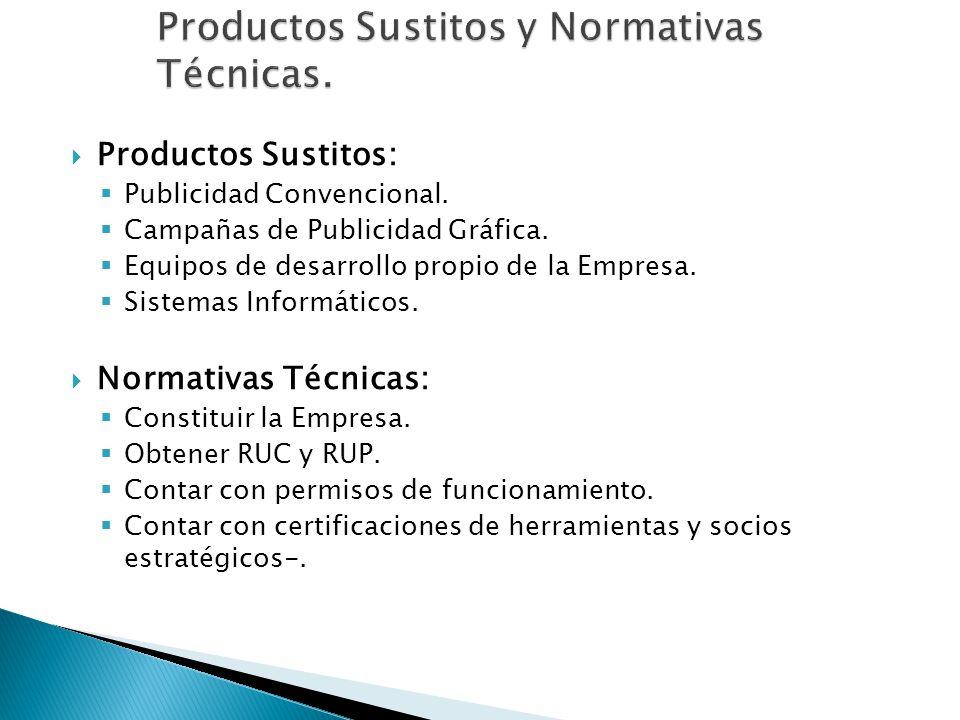 Productos Sustitos: Publicidad Convencional. Campañas de Publicidad Gráfica. Equipos de desarrollo propio de la Empresa. Sistemas Informáticos. Normat