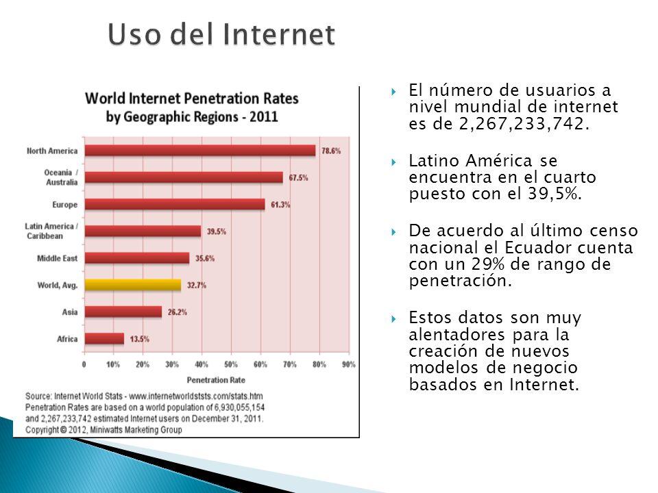 El número de usuarios a nivel mundial de internet es de 2,267,233,742. Latino América se encuentra en el cuarto puesto con el 39,5%. De acuerdo al últ