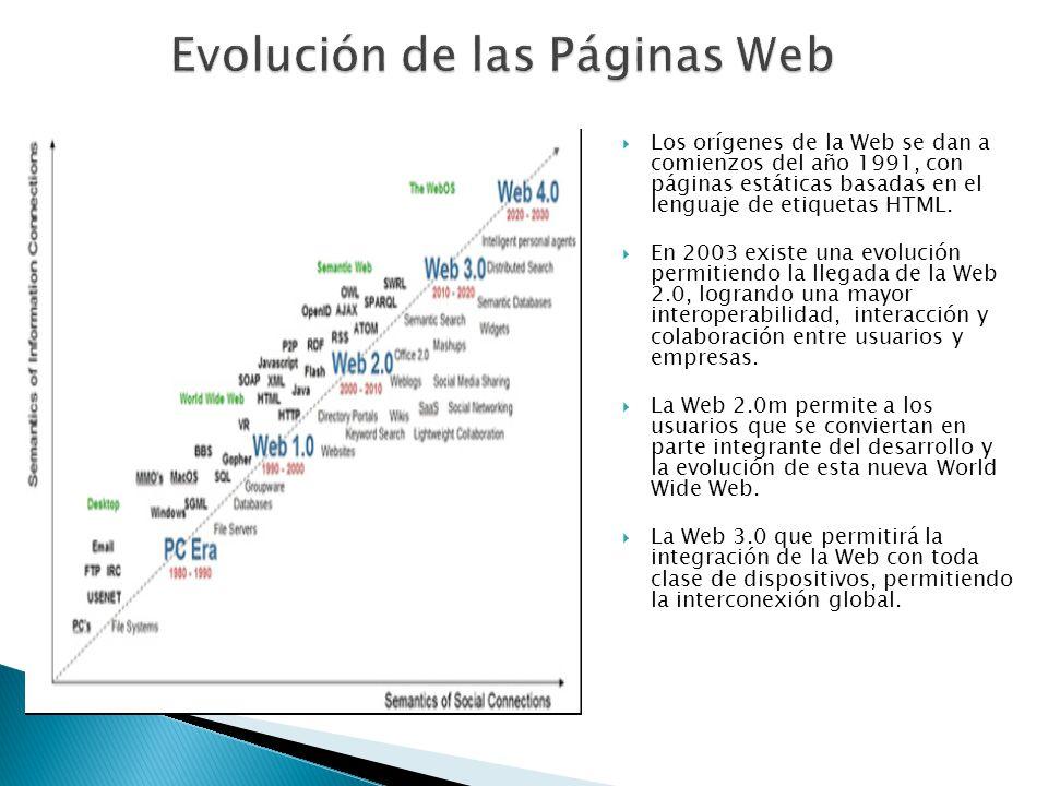 Los orígenes de la Web se dan a comienzos del año 1991, con páginas estáticas basadas en el lenguaje de etiquetas HTML. En 2003 existe una evolución p