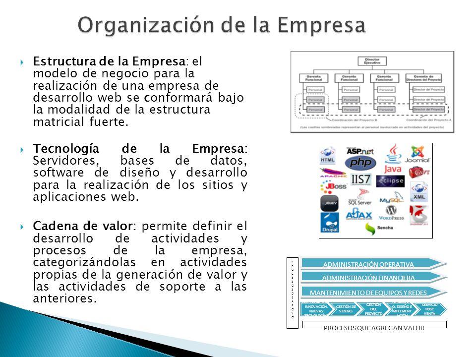 Estructura de la Empresa: el modelo de negocio para la realización de una empresa de desarrollo web se conformará bajo la modalidad de la estructura m