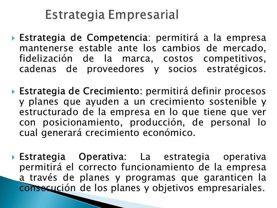 Estrategia de Competencia: permitirá a la empresa mantenerse estable ante los cambios de mercado, fidelización de la marca, costos competitivos, caden