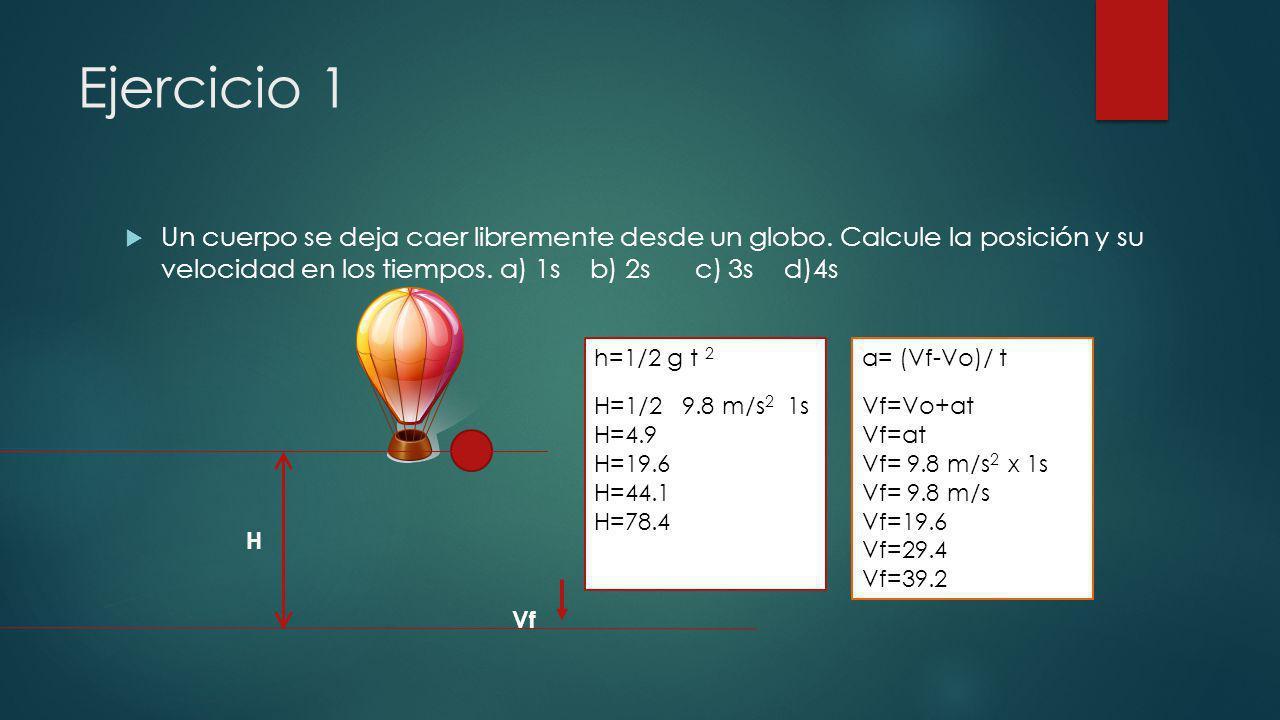 Ejercicio 1 Un cuerpo se deja caer libremente desde un globo. Calcule la posición y su velocidad en los tiempos. a) 1s b) 2s c) 3s d)4s h=1/2 g t 2 H=
