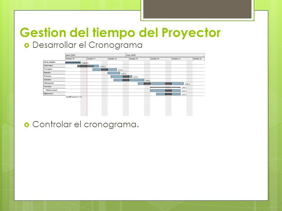 Gestion del tiempo del Proyector Desarrollar el Cronograma Controlar el cronograma.