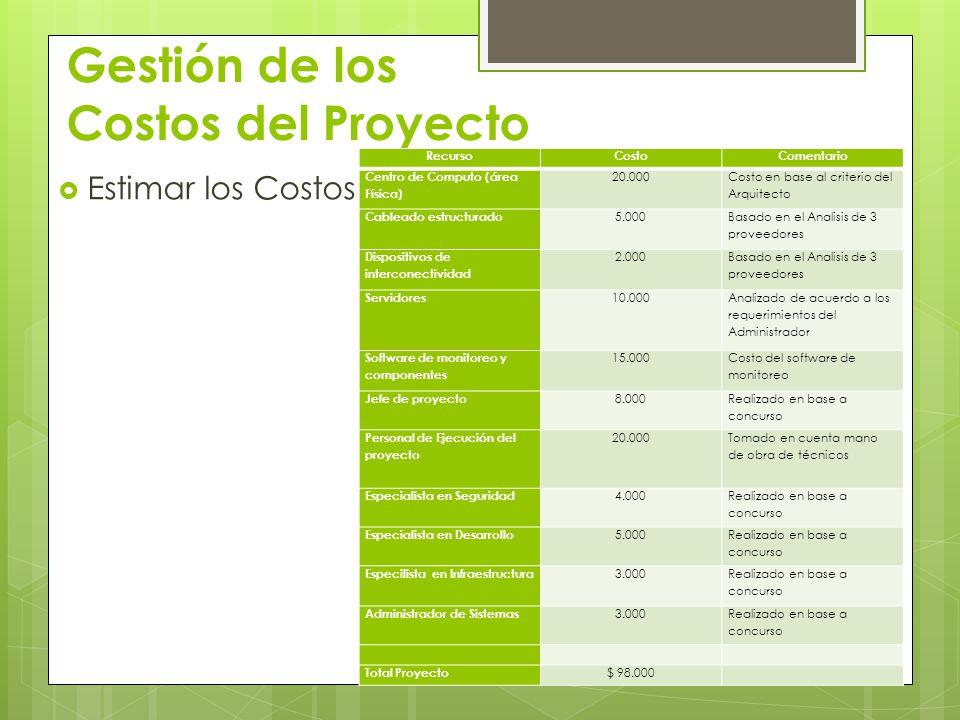 Gestión de los Costos del Proyecto Estimar los Costos RecursoCostoComentario Centro de Computo (área Física) 20.000 Costo en base al criterio del Arqu