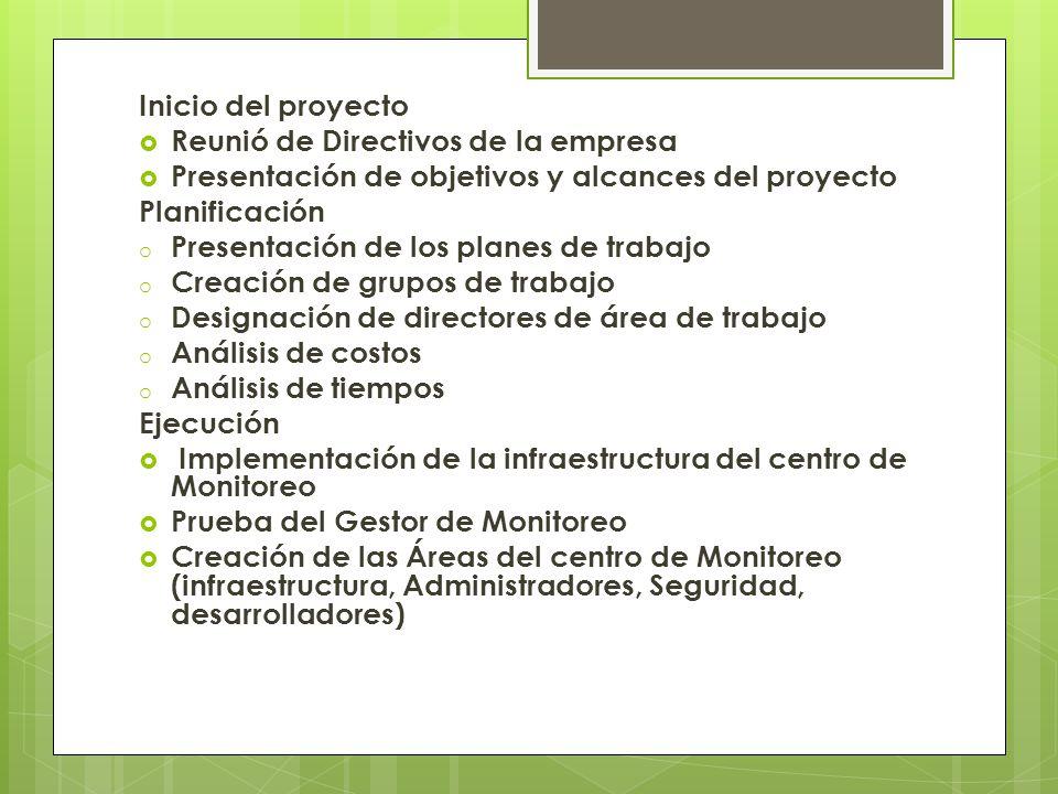 Inicio del proyecto Reunió de Directivos de la empresa Presentación de objetivos y alcances del proyecto Planificación o Presentación de los planes de