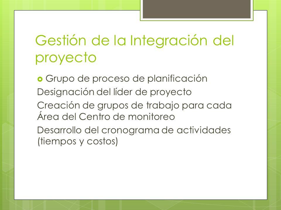 Gestión de la Integración del proyecto Grupo de proceso de planificación Designación del líder de proyecto Creación de grupos de trabajo para cada Áre