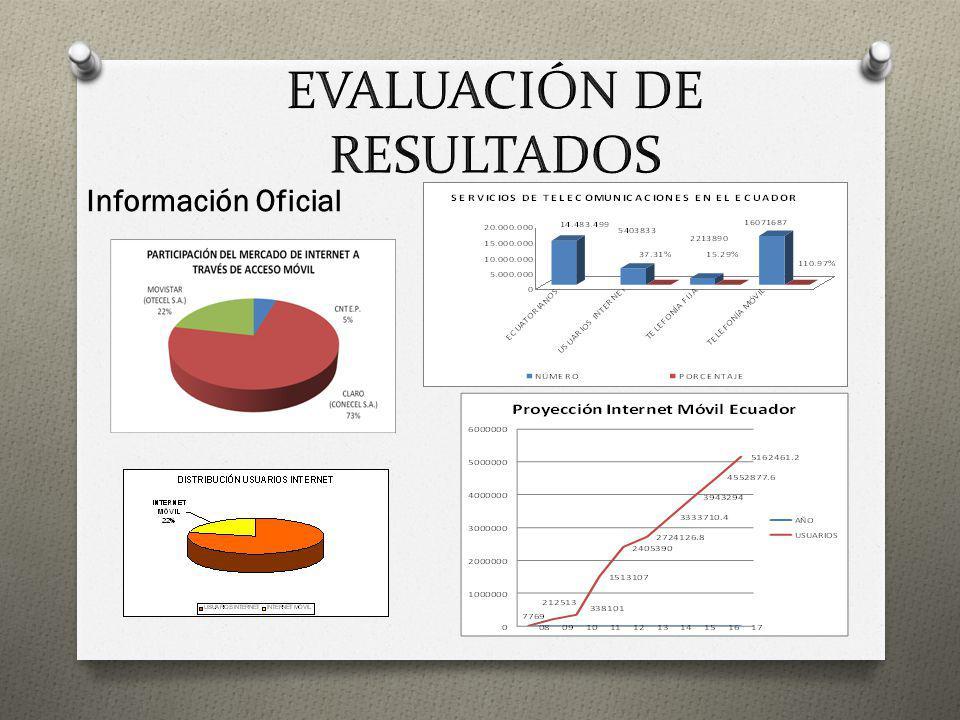 Información Oficial