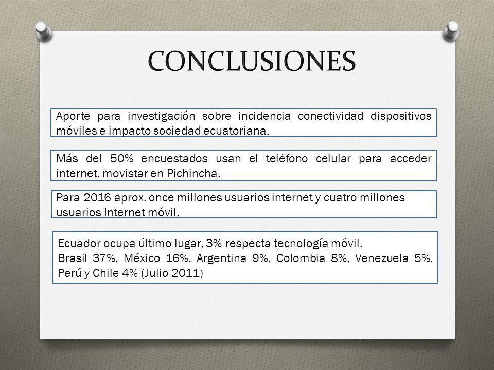 Aporte para investigación sobre incidencia conectividad dispositivos móviles e impacto sociedad ecuatoriana. Más del 50% encuestados usan el teléfono