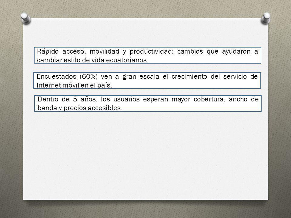 Rápido acceso, movilidad y productividad; cambios que ayudaron a cambiar estilo de vida ecuatorianos. Encuestados (60%) ven a gran escala el crecimien