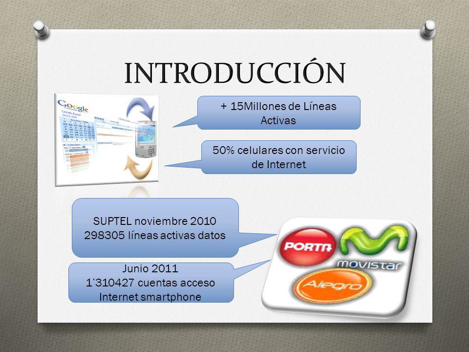 + 15Millones de Líneas Activas 50% celulares con servicio de Internet Junio 2011 1310427 cuentas acceso Internet smartphone SUPTEL noviembre 2010 2983