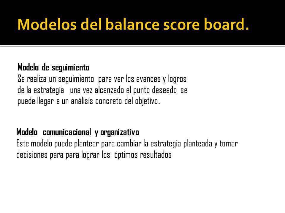 El proceso de balance score board no termina debemos de analizar todo el proceso para comparar los procesos con el tan requerido feedback y permite corregir ciertos desvíos y la toma de decisiones en los planes ya establecidos además permite almacenar la información que esta pasando a fuera para implementarlo en futuro planes para desarrollo y éxito de la organización.
