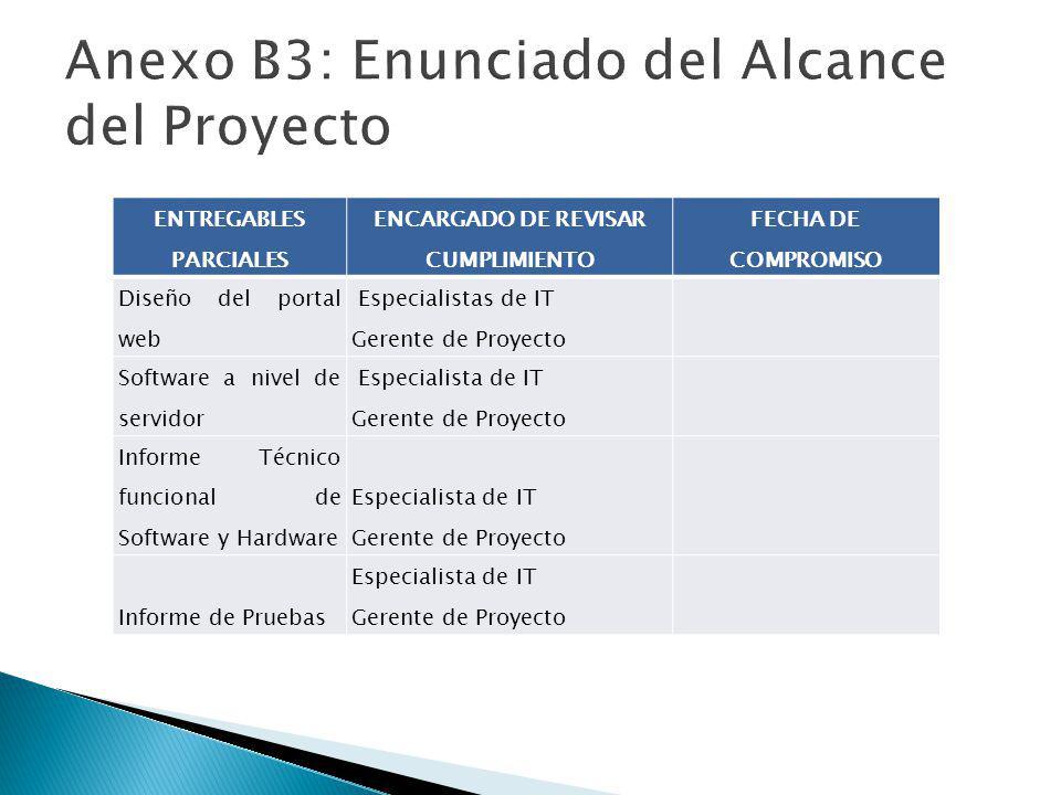 ENTREGABLES PARCIALES ENCARGADO DE REVISAR CUMPLIMIENTO FECHA DE COMPROMISO Diseño del portal web Especialistas de IT Gerente de Proyecto Software a n