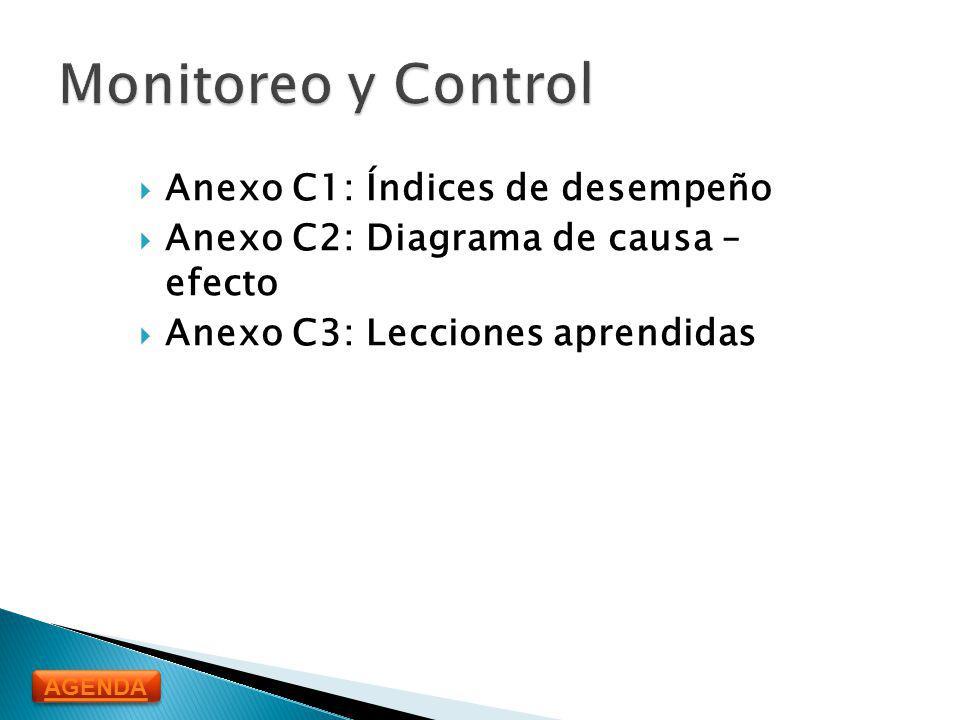 Anexo C1: Índices de desempeño Anexo C2: Diagrama de causa – efecto Anexo C3: Lecciones aprendidas AGENDA