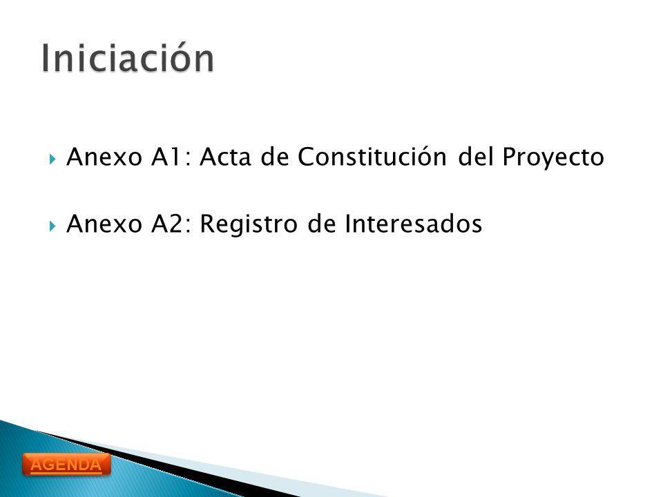 Anexo A1: Acta de Constitución del Proyecto Anexo A2: Registro de Interesados AGENDA