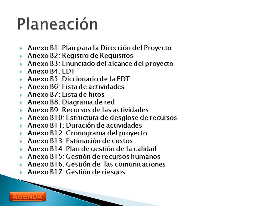 Anexo B1: Plan para la Dirección del Proyecto Anexo B2: Registro de Requisitos Anexo B3: Enunciado del alcance del proyecto Anexo B4: EDT Anexo B5: Di