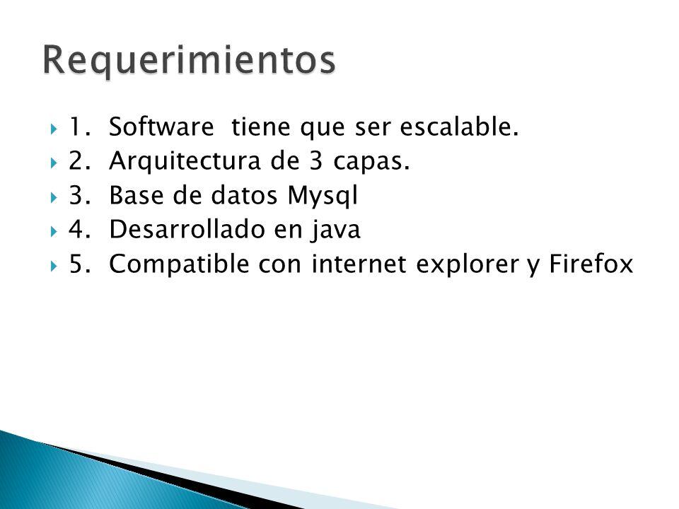 1.Software tiene que ser escalable. 2.Arquitectura de 3 capas. 3.Base de datos Mysql 4.Desarrollado en java 5.Compatible con internet explorer y Firef