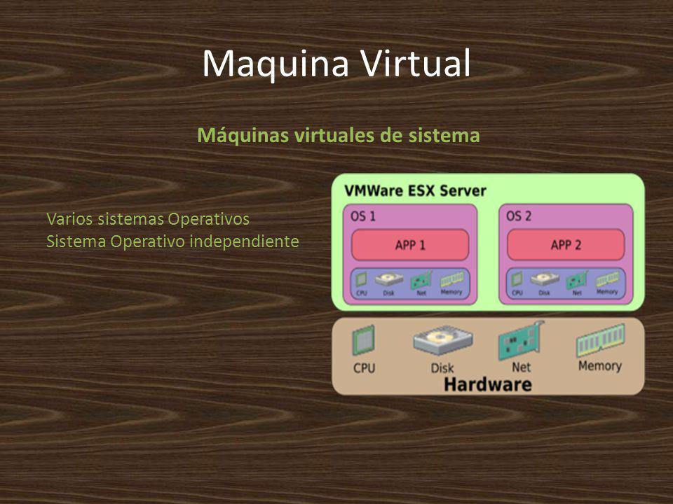 Maquina Virtual Máquinas virtuales de sistema Varios sistemas Operativos Sistema Operativo independiente